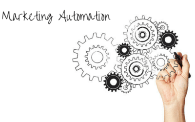 Automation: It'll make your SEO results skyrocket